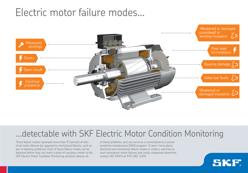 Electric motor failures for Dc motor vibration analysis