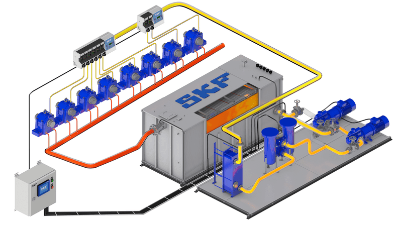 SKF Circulating oil lubrication system