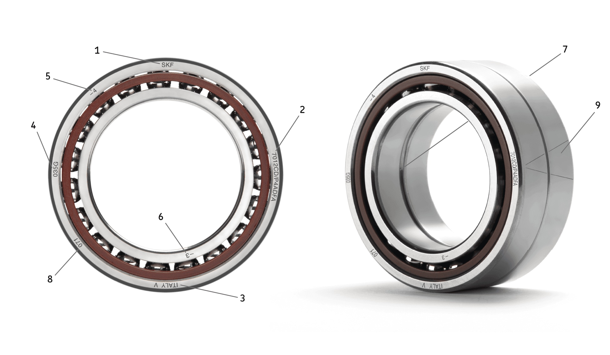 how to make a bearing ring