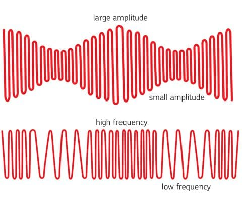 Amplitude vs frequency 0901d19680515cdc