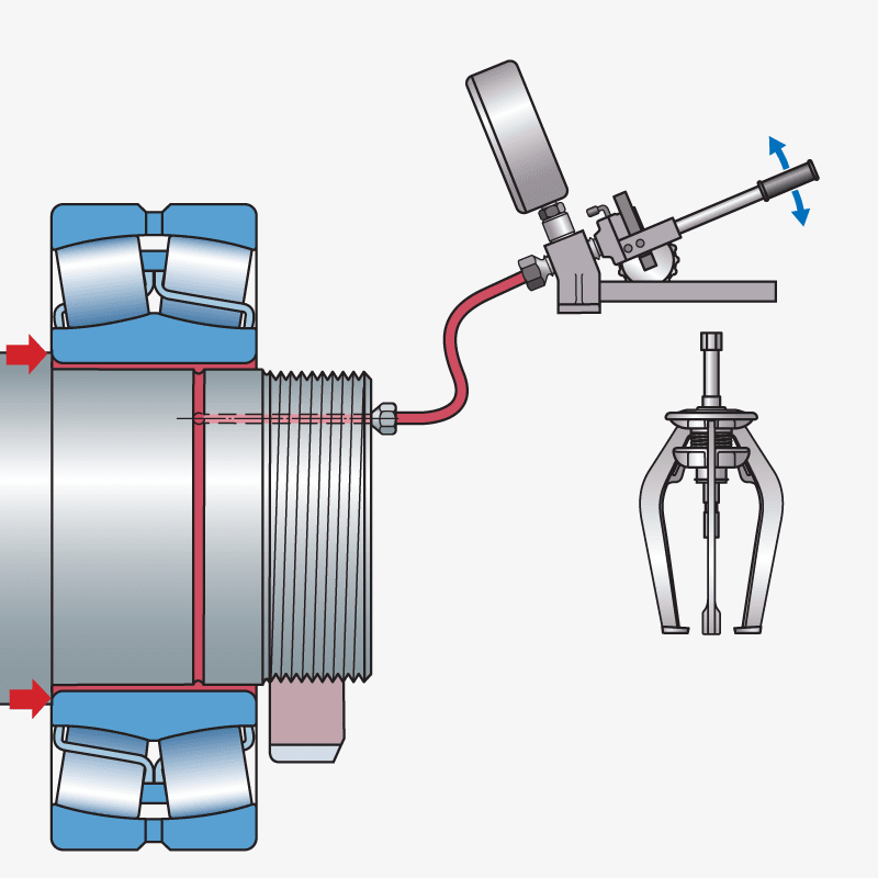The Skf Oil Injection Method