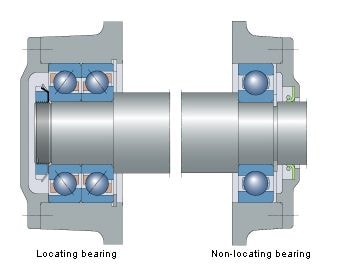 Fitting A Pulley Between Bearings Same Diameter Along