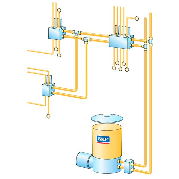 SKF DuoFlex, dual-line lubrication systems