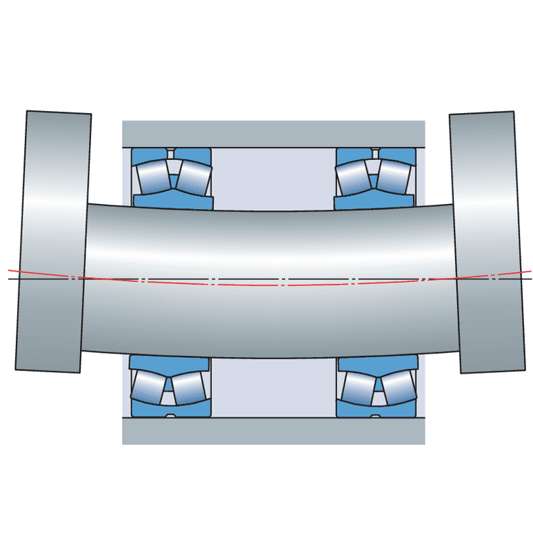 Spherical roller bearing arrangement with rotating imbalance