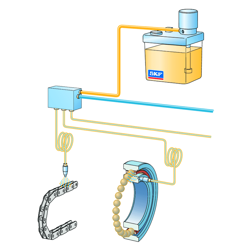 Principle of a SKF Oil+Air lubrication system