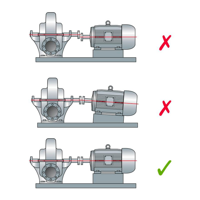 Shaft alignment information