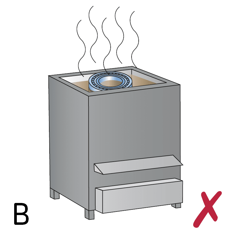 Heating methods - Oil bath