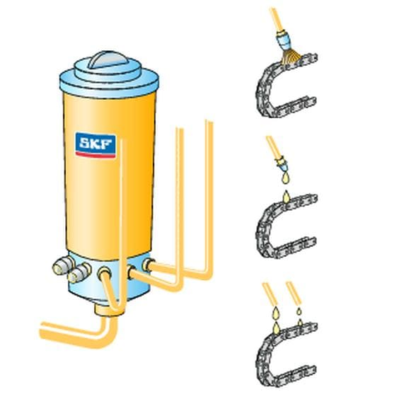 Chain lubrication system
