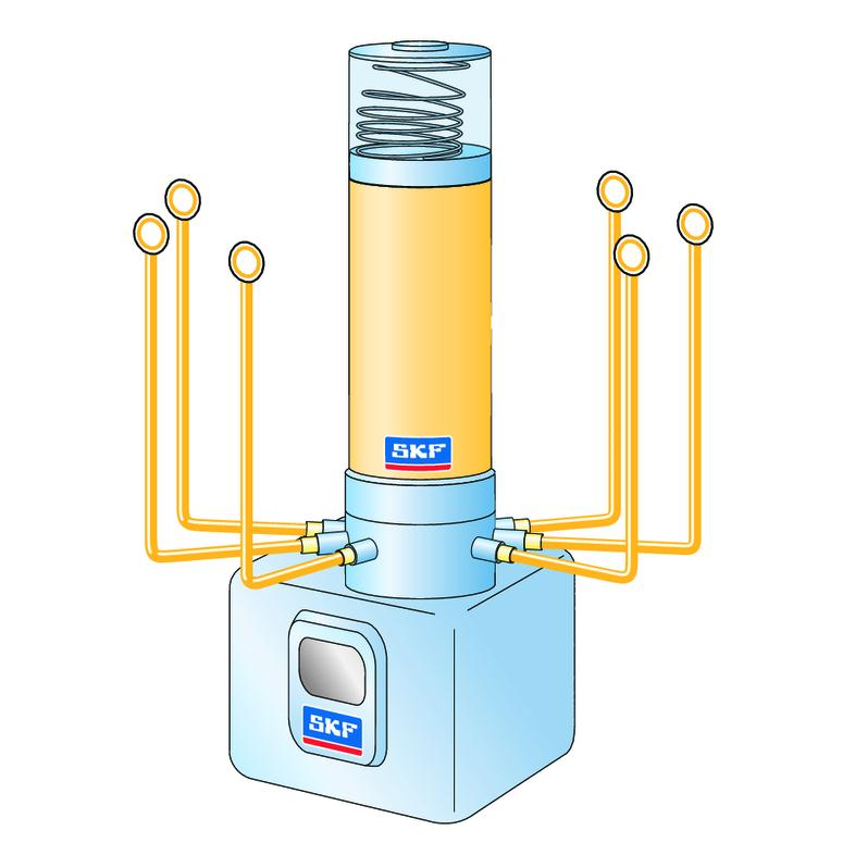 Multi point automatic lubricators
