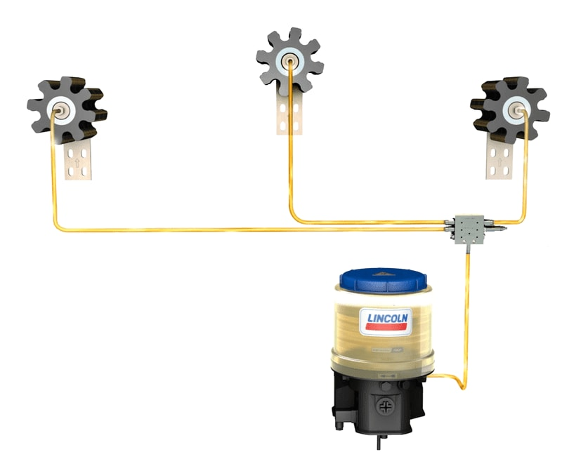 LP2 connected to a progressive lubrication system