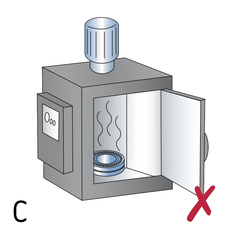 Heating methods - Oven
